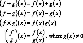(f+g)(x) = f(x) + g(x)